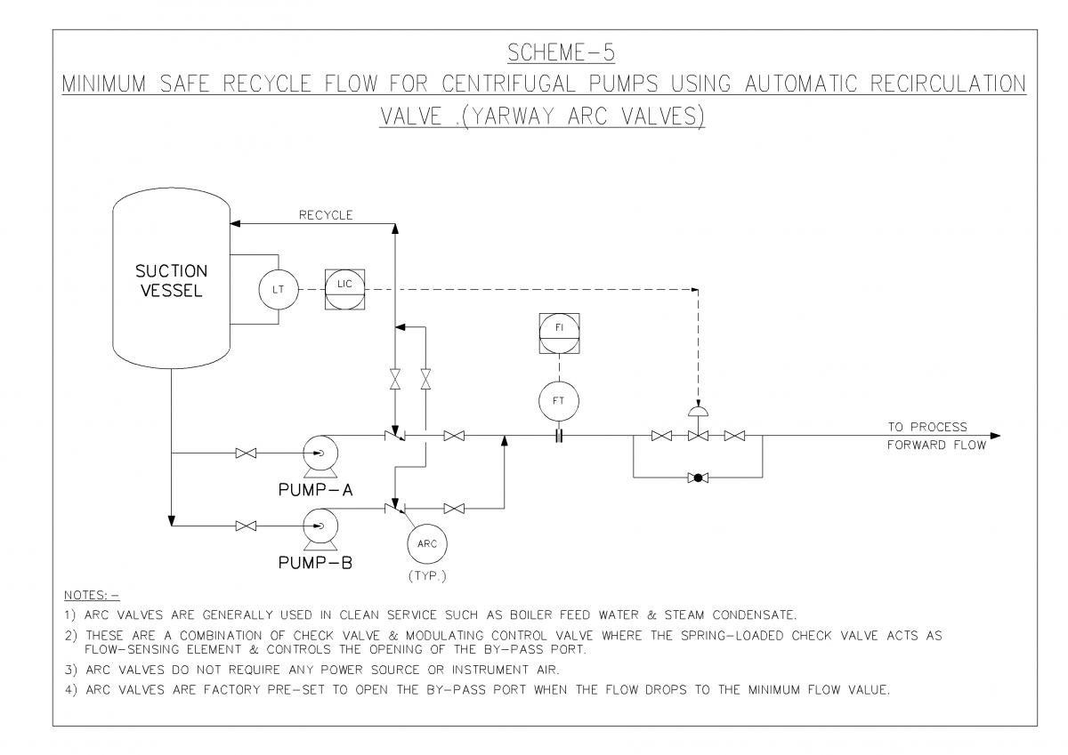 chemical process safety solution manual