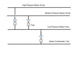 steam trap.jpg