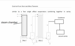 Evaporator 2 stage falling film.png
